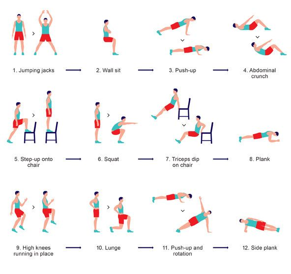 Bisa Dilakukan Di Rumah Olahraga Ini Ampuh Turunkan Berat Badan Secara Cepat Rukita