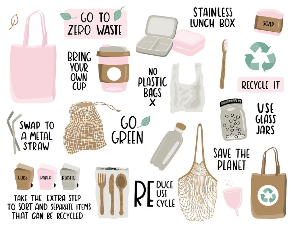 Gaya hidup ramah lingkungan