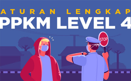 PPKM Level 4 16 Agustus 2021